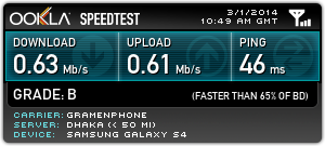 GP 3G 512 kbps