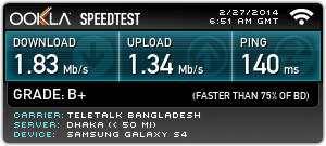 Teletalk 3G 1 Mbpsspeed test